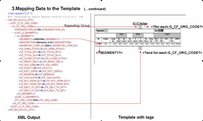 mapping data to the template in xml publisher reports oracle apps tutorials. Black Bedroom Furniture Sets. Home Design Ideas